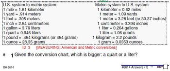 Grade 4 UNIT: Measuring (American and metric)--4 worksheets & 7 quizzes