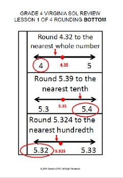 Grade 4 VIRGINIA SOL Math Review 1 of 4 WHOLE NUMBERS AND FRACTIONS