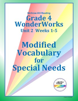 Grade 4 WonderWorks Unit 2 Weeks 1-5 Modified Vocabulary for Special Needs