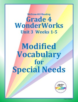 Grade 4 WonderWorks Unit 3 Weeks 1-5 Modified Vocabulary for Special Needs