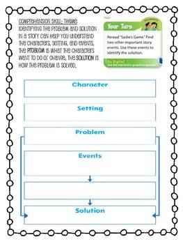 Grade 4 Wonders - Unit 5 Week 1 Skills Packet