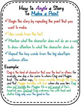 Grade 4 Writer's Workshop - Literary Essay - Posters