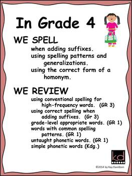 Grade 4 You're The Teacher: Editing for Kids