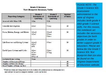 4TH/5TH GRADE (VA) Science Notebook MEGA-Set
