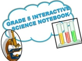 4TH/5TH GRADE (VA) Science Notebook MEGA-Set