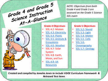Grade 4 and 5 Science SOL Cheat Sheets