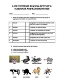 Grade 4 Habitats Review Activity