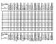 Grade 4 number sense progress monitor data collection sheet