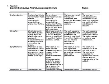 Grade 4/5 Substance Use and Abuse Brochure Assignment Rubric