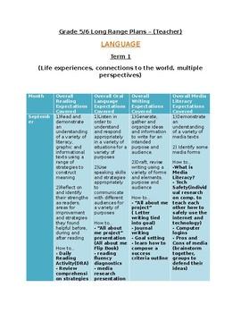 Grade 5/6 Long Range Plans - Language