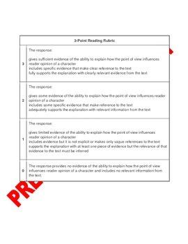 Grade 6-8 CCSS Constructed Response Reading Standards Bundle