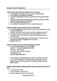 Grade 5 ABRSM Aural test helpsheet