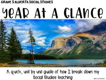 Grade 5 Alberta Social Studies: Year At A Glance