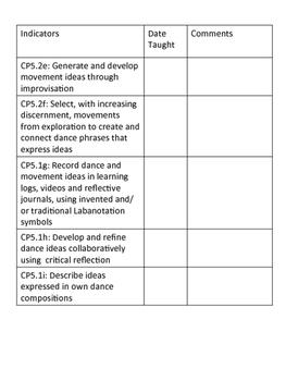 Grade 5 Arts Education Outcome Indicators Checklist