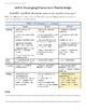 Grade 5 Benchmark Advance Standards Checklist/ Scope and Sequence Units 1-10