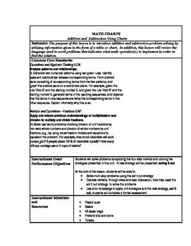 Grade 5 CCS Math lesson plan and problem set