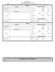 Grade 5 CCSS Math Lesson Plan Template