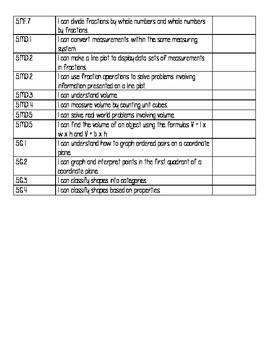 Grade 5 CCSS Tracking Sheet- Math