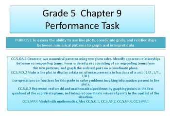 Grade 5 Chapter 9 Performance task as PDF