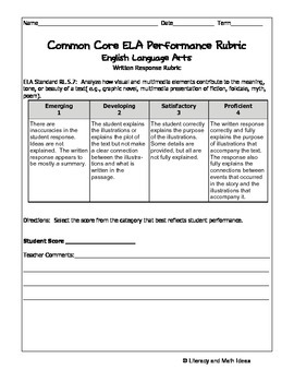 Grade 5 Common Core Assessments: Visual Elements RL.5.7
