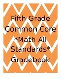 Grade 5 Common Core Math Gradebook *Editable*