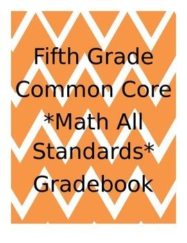 Grade 5 Common Core Math Gradebook *Editable*