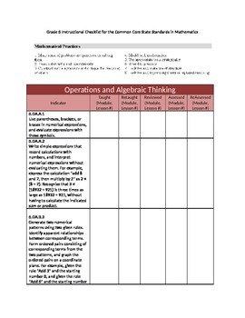 Grade 5 Common Core Math Instructional Checklist