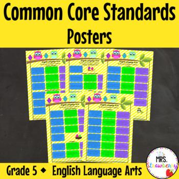 Grade 5 Common Core Standards Posters {English Language Ar