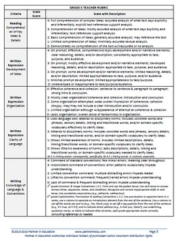Grade 5: Teacher/Student Friendly Common Core/PARCC Aligned Writing Rubrics