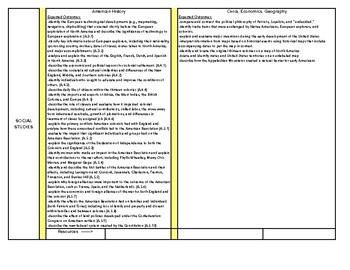 Grade 5 Curriculum Pacing Guide - Quarter 2