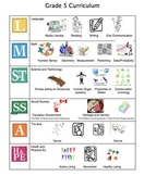 Grade 5 Curriculum Visual-Ontario