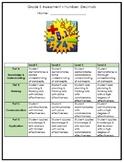 Grade 5 Decimals Assessment