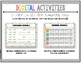 Grade 5 Digital Decimal Forms Activities {5.NBT.3} For use with Google Slides™