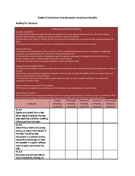 Grade 5 ELA Common Core Instructional Checklist