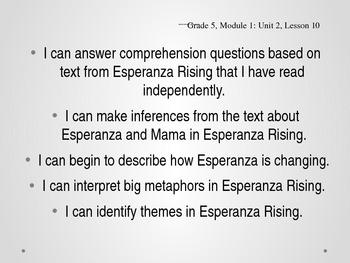 Grade 5 - ELA Esperanza Rising Module: Unit 2 Lesson 10