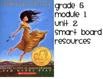 Grade 5 ELA Module 1, Unit 2, Lesson 1