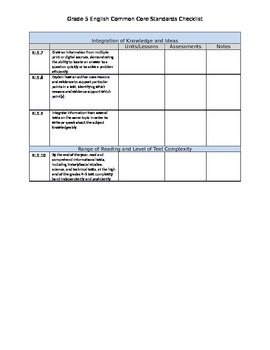 Grade 5 English Common Core Checklists