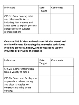 Grade 5 English Language Arts Outcome Indicators Checklist