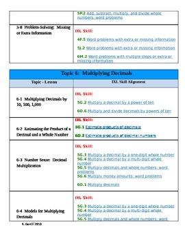 Grade 5 Envision Math-IXL skill alignment