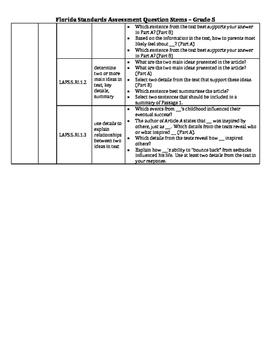 Grade 5 Florida Standards Assessment/Common Core Question Stems