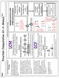 Grade 5 Fraction Computation Unit Plans & Activities