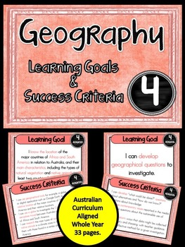 Grade 4 Geography – Aus curric Learning Goals & Success Criteria Posters