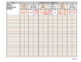 Grade 5 Go Math! Chapter/Lesson Assessment Checklist
