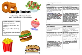 Grade 5/Grade 8 Health - Nutrition Facts Assessment Task - Ontario Curriculum