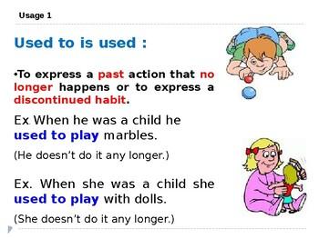 Grade 5: Grammar/ USED TO