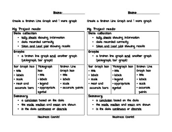 Grade 5 Graphing Project Rubric - Ontario