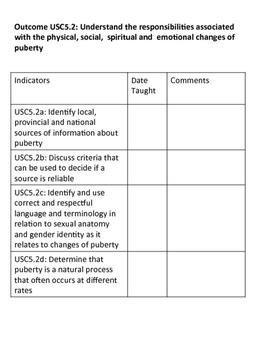 Grade 5 Health Outcome Indicators Checklist