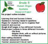Grade 5 Human Organ Systems Research Project Ontario Scien