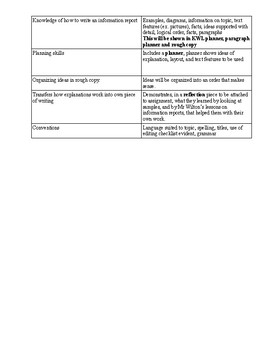 Grade 5 Information Report assignment