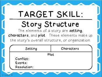 Grade 5 Journeys Focus Wall Lesson 17